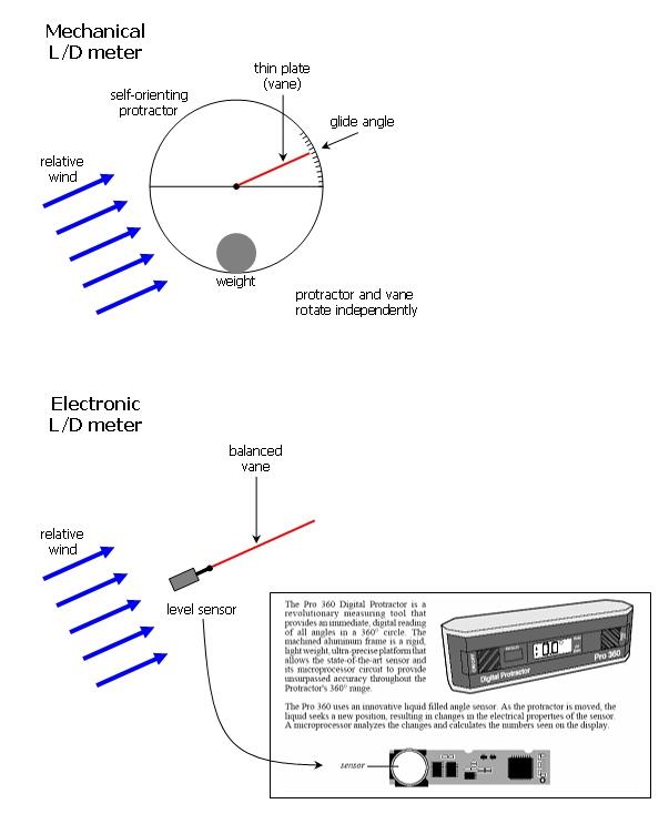 GlideAngleMeter.jpg