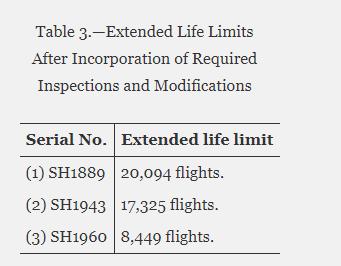 life_limit.PNG