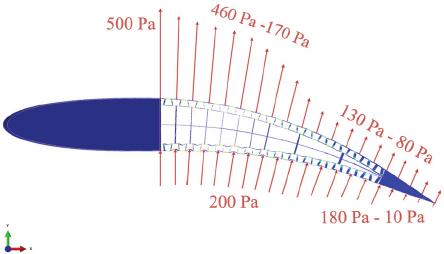 SimulatedPressureDistribution30ms.png