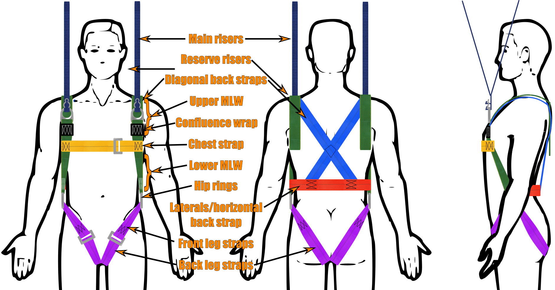 harness_diagram.png