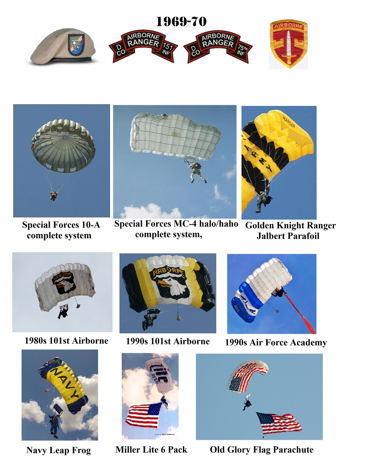 My collection of parachutes